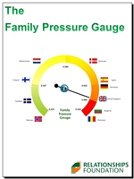 family-pressure-gauge-2011