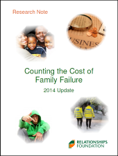cost-of-family-failure-2013